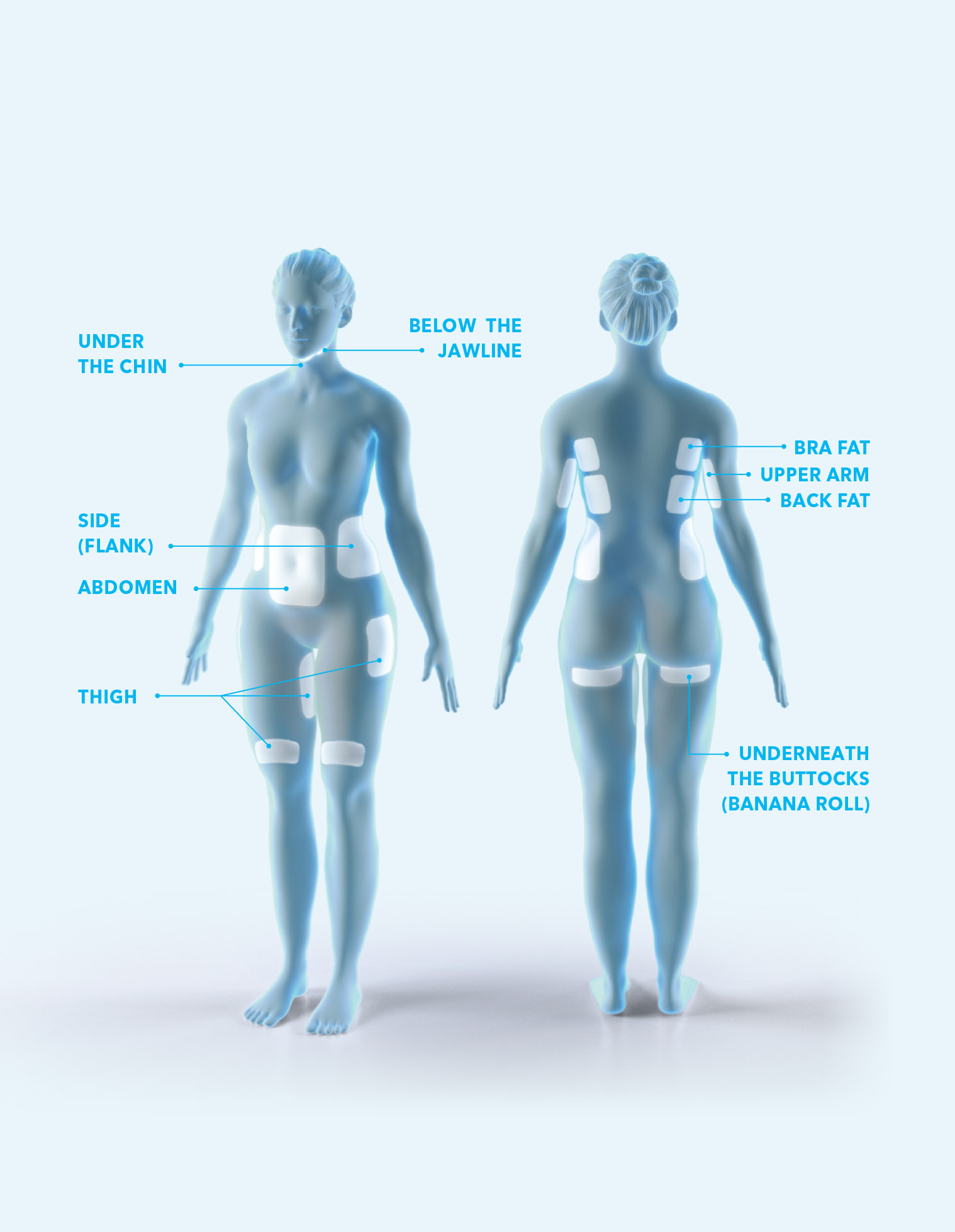 9+Treatment+Areas